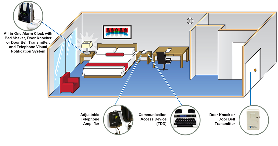 What Is Ada Compliant Hotel Room