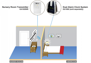 KA1000NR to KA1000 Alarm Clock System